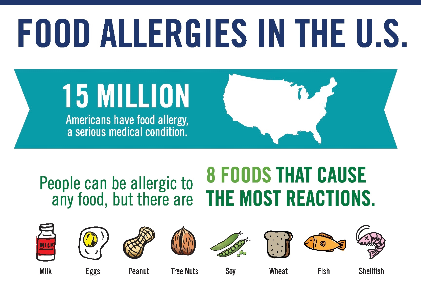 Food allergies are a modern public health problem. Carousel Photo